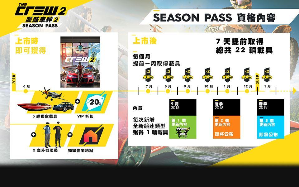 Picture of 飆酷車神 2 SEASON PASS ( 數碼版 )